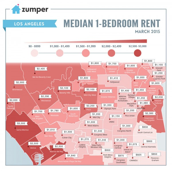 weho apartments expensive yes but then there s santa monica