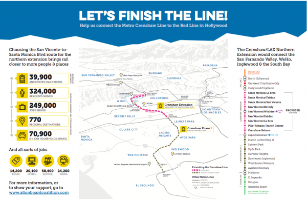 Crenshaw Line Extension