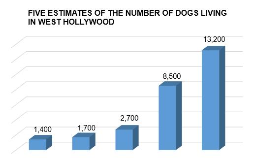 201608 dog estimates