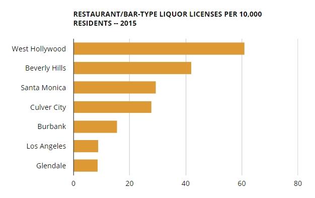 201611-liquor-licenses-per-10k-residents